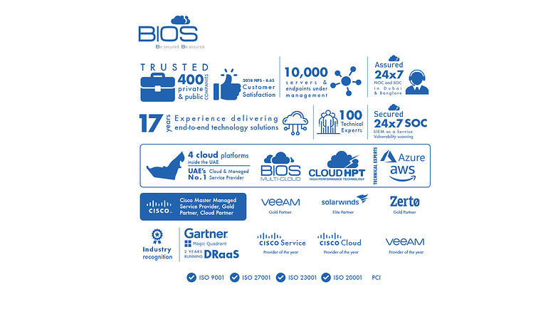Latest BIOS Infographic