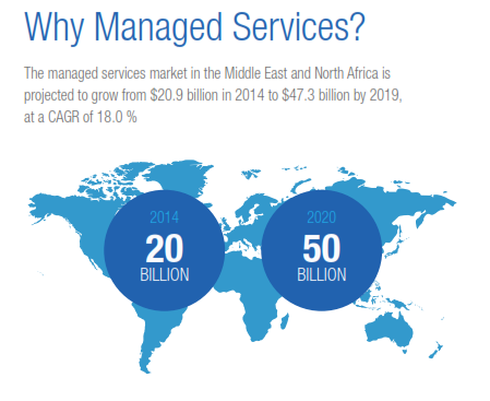 IT managed services in MENA